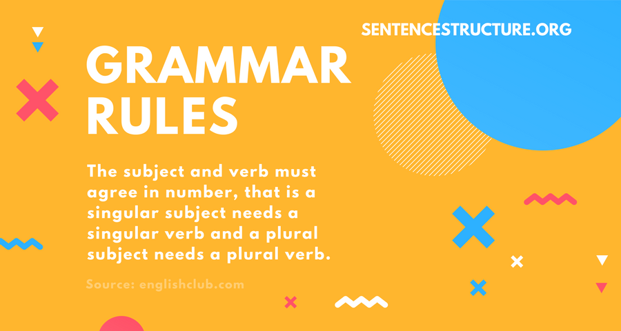 grammar rules plural and singular