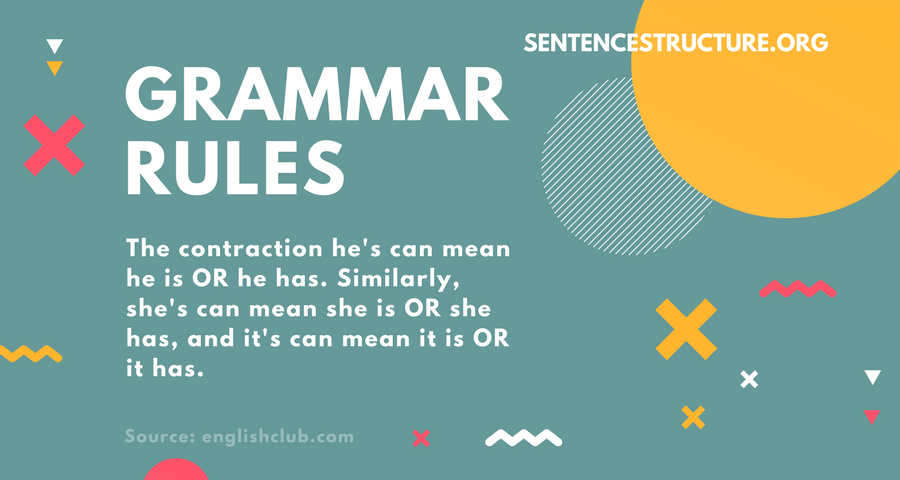 grammar rules contraction